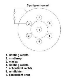 7 Polige Stekker Ombouwen Naar 13 Polig Schema.Afneembare Of Gewone Trekhaak Onder De Auto Plaatsen