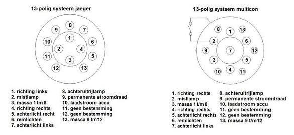 7 Polige Stekker Aansluiten.Afneembare Of Gewone Trekhaak Onder De Auto Plaatsen